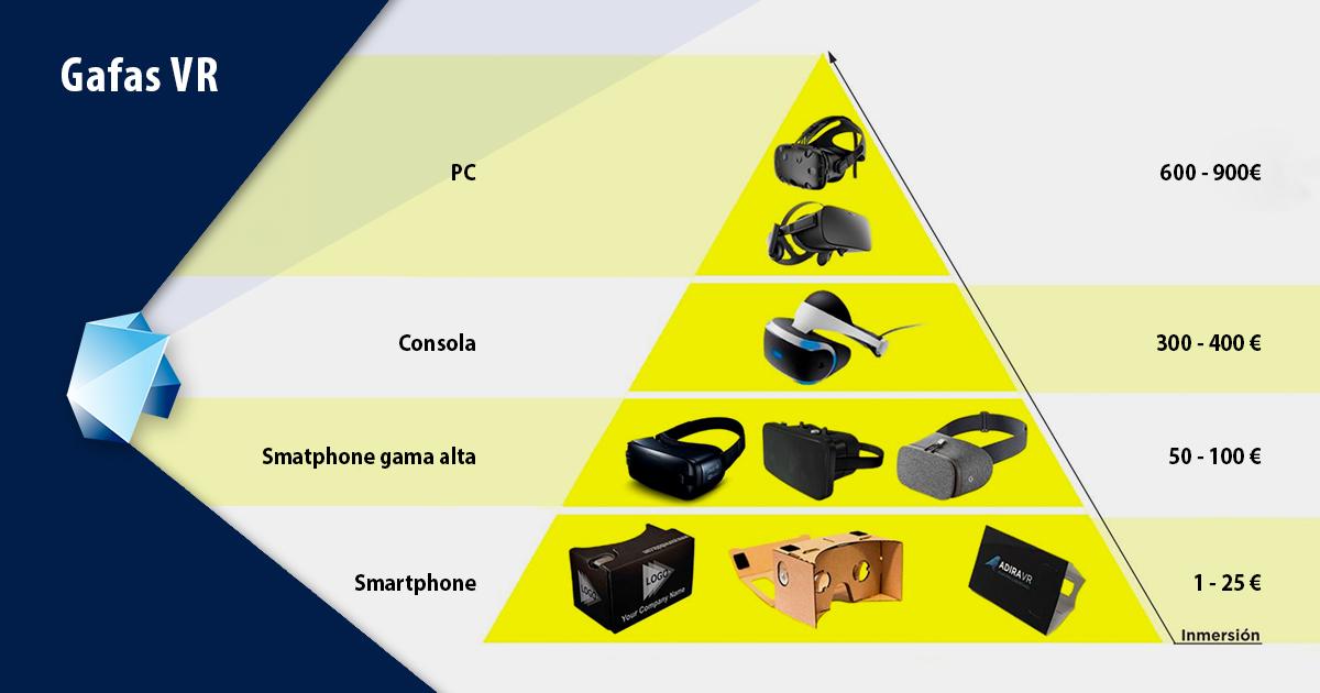 experto en realidad virtual
