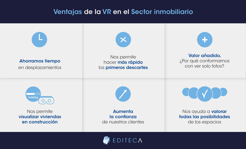 Infografia Ventajas Realidad Virtual en el Sector inmobiliario