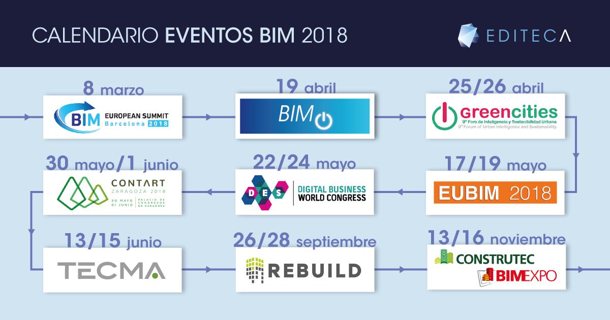 cabecera CALENDARIO EVENTOS BIM EDITECA