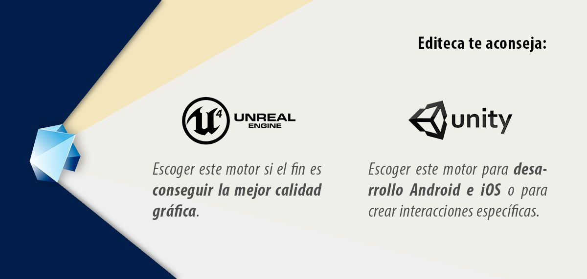 articulo-realo-UE-VS-UNITY-resumen-EDITECA