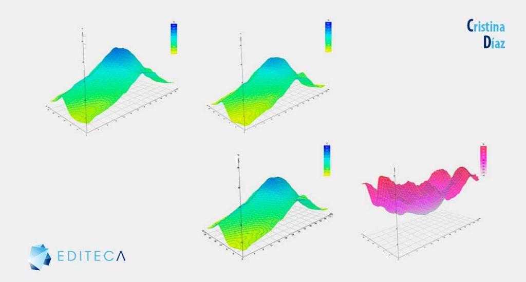 datos climáticos-ecotec-proyecto de Sostenibilidad BIM