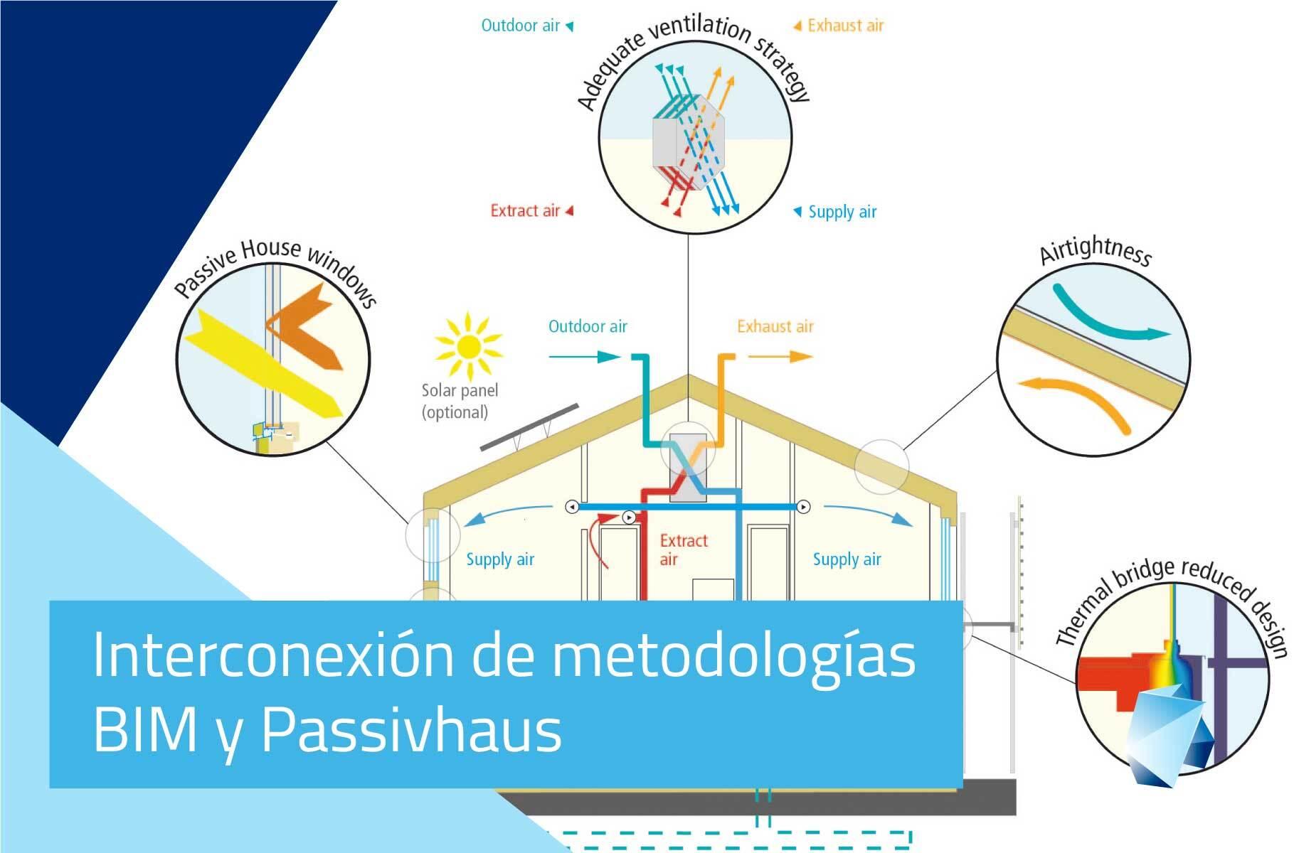 Blog-Passivhaus-1