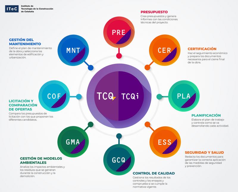 InfografiaTCQ_GRAN4_ES-800x646