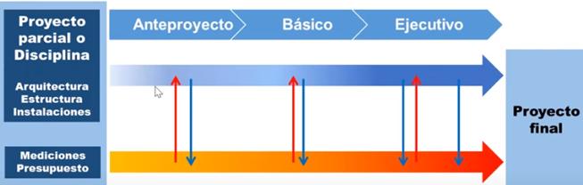 metodología-bim-2